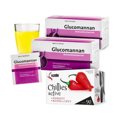 Hujšanje Chili Glukomanan